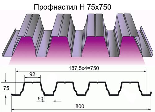 3а54435354м23